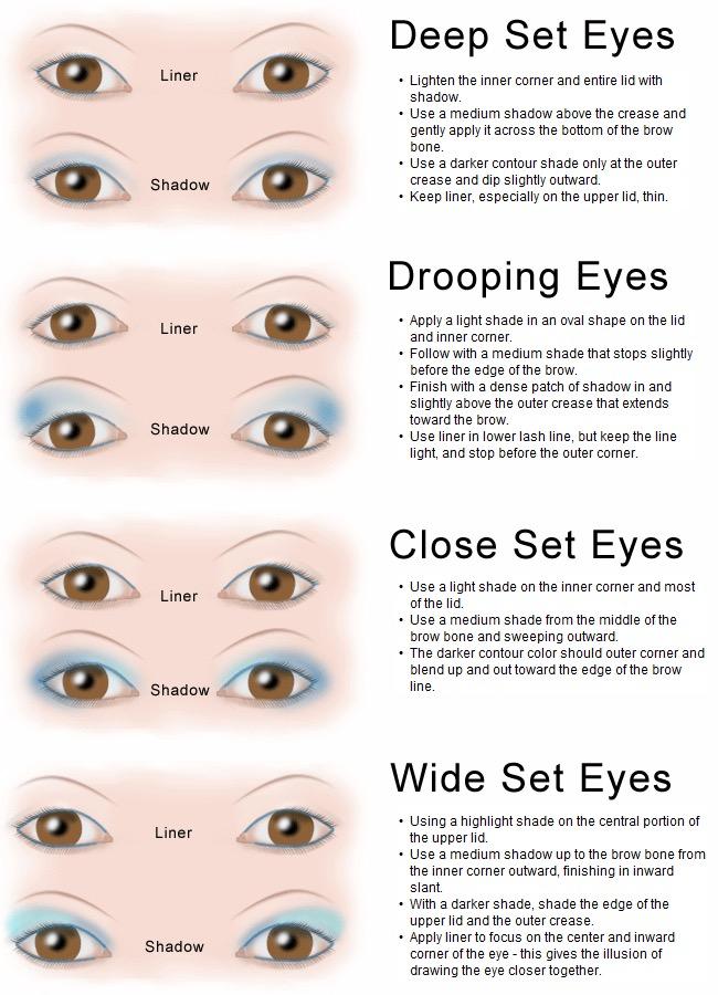 Eye Make Up For Different Eye Shape Purvi Pritesh Shah